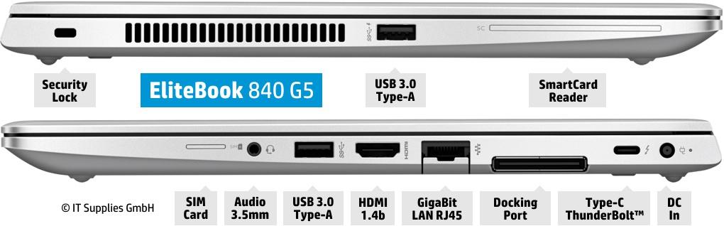 Anschlüsse des HP ProBook 840 G5