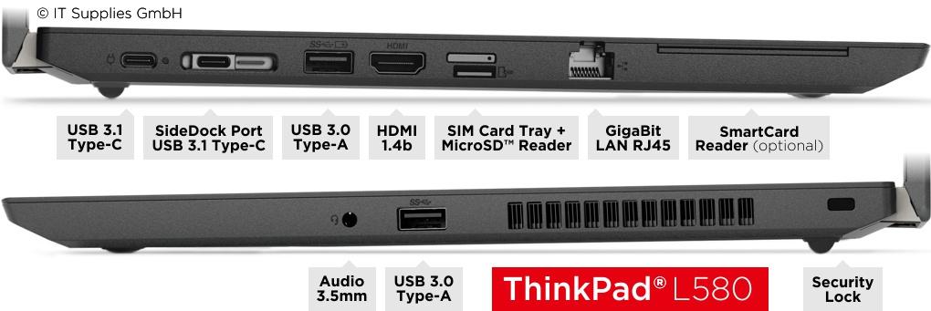 Anschlüsse des ThinkPad L580